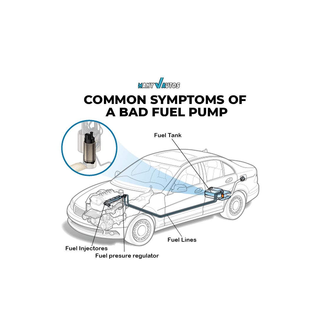 8 Most Common Symptoms Of a Bad Fuel Pump